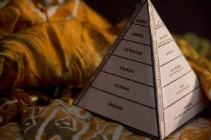 Travis Kirspel's Engagement Pyramid