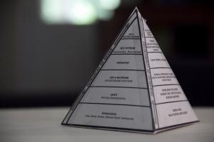TAK_EngagementPyramid1