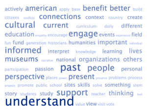 Most frequently mentioned words when asked about the relevance of history.