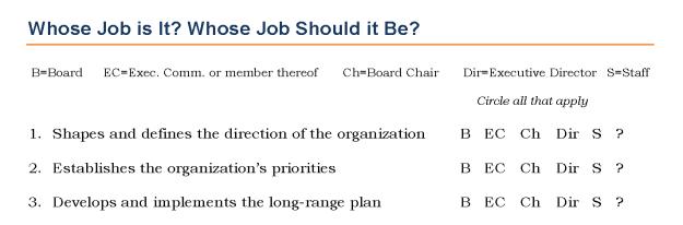 Whose Job is it 2015 excerpt